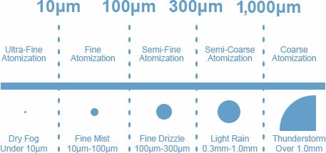 dry fog mold-remediation