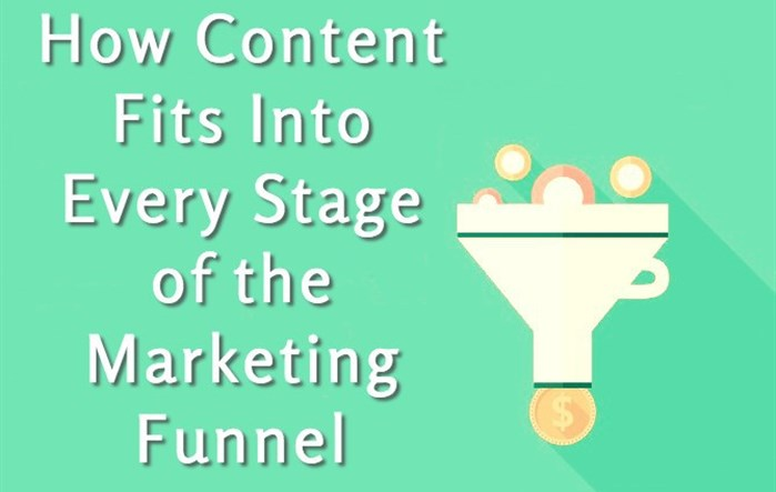 How Content Fits Into Every Step of the Marketing Funnel