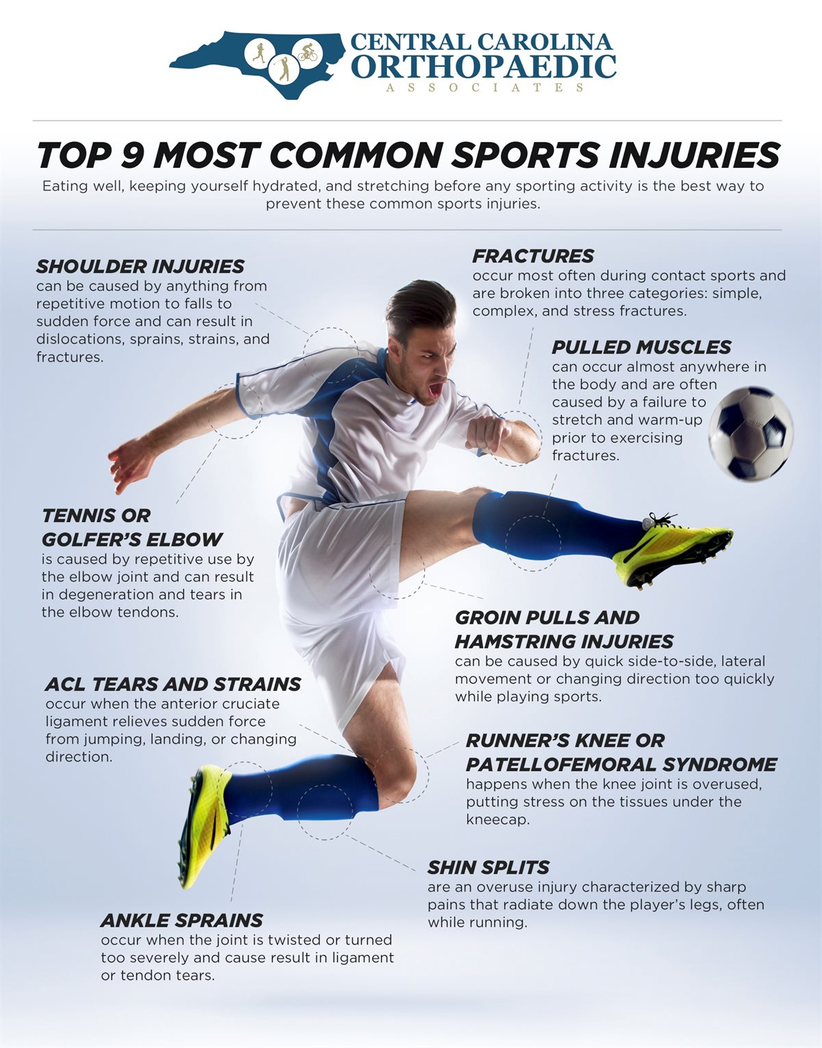 Top 9 Most Common Sports Injuries